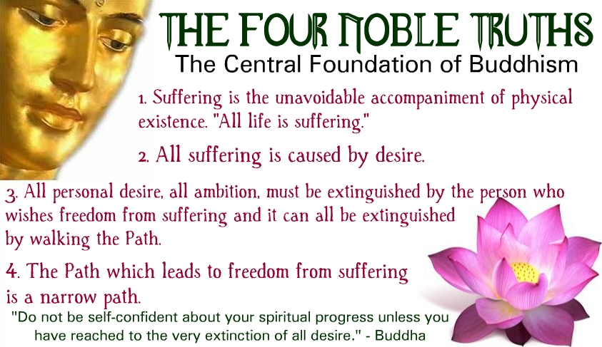 The Buddha's 4 Noble Truths | 慈玄